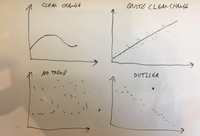 spt-visualizing-data